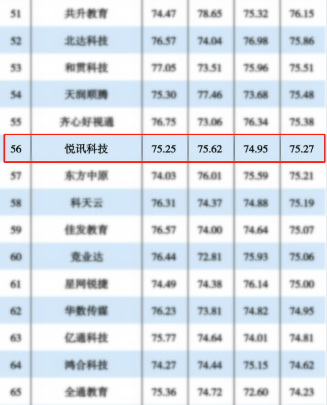 排行榜3.png